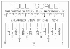 Reading A Tape Measure Worksheet Inspirational Tape Measure the Example Above Shows the Markings In 1 16