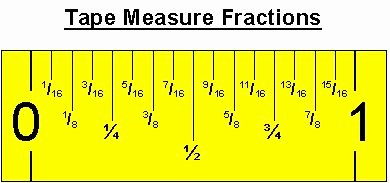 Reading A Tape Measure Worksheet Luxury Tape Measure Fractions Group Picture Image by Tag