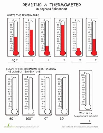 Reading A thermometer Worksheet Best Of Reading the thermometer Science
