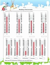 Reading A thermometer Worksheet Elegant 4th Grade Science Worksheets Pdf Printable