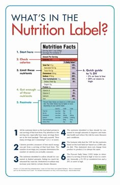 Reading Food Label Worksheet Best Of Fun Nutritional Worksheets that Teach Reading Skills and
