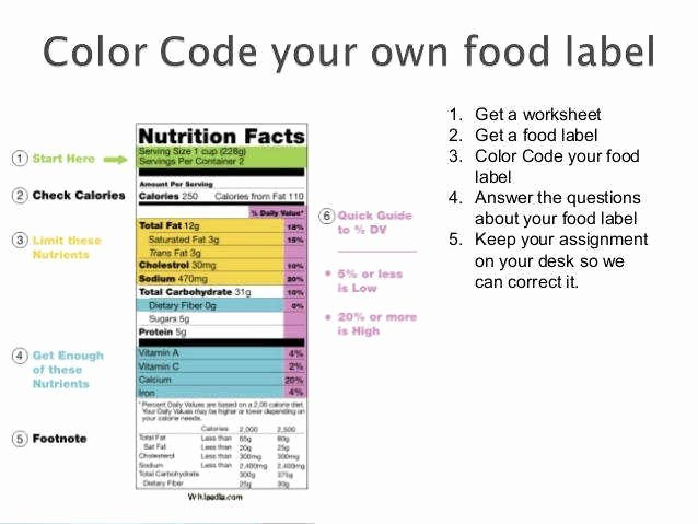 Reading Food Label Worksheet Elegant Food Label Worksheet