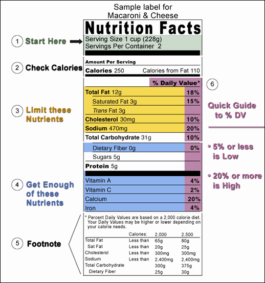 Reading Food Label Worksheet Elegant Reading Food Labels Snap