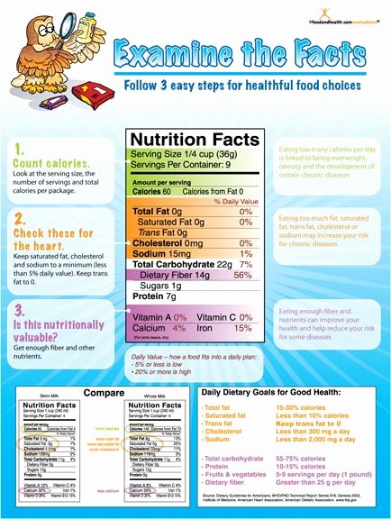 Reading Food Label Worksheet Elegant Scouting Family Requirement 2 Myplate Activity & Calorie