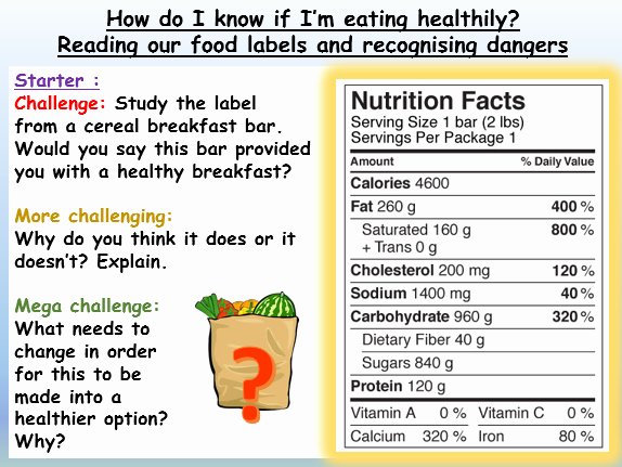 Reading Food Label Worksheet Fresh 18 Informative Food Label Worksheets