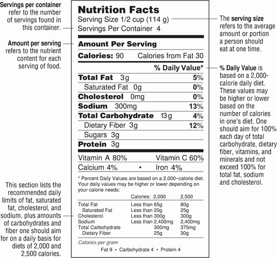 Reading Food Label Worksheet Lovely 9 Best S Of Food Label Worksheet Food Nutrition