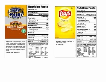 Reading Nutrition Labels Calculating Percent Fat Science Lab Activity