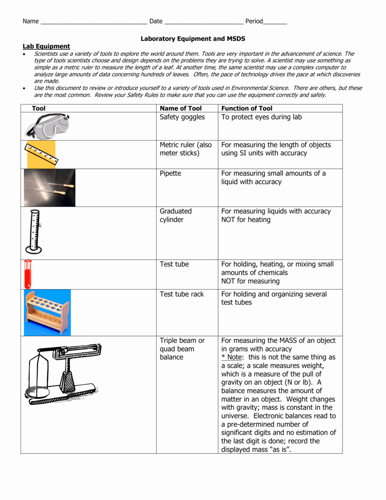 Reading Graduated Cylinders Worksheet Best Of Graduated Cylinder Measuring Liquid Volume Worksheet