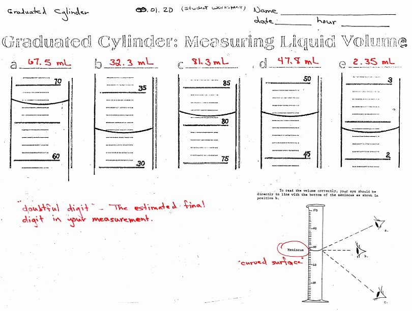 Reading Graduated Cylinders Worksheet Best Of Reading A Graduated Cylinder Worksheet the Best Worksheets