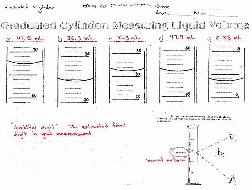 Reading Graduated Cylinders Worksheet Elegant Graduated Cylinder Worksheet