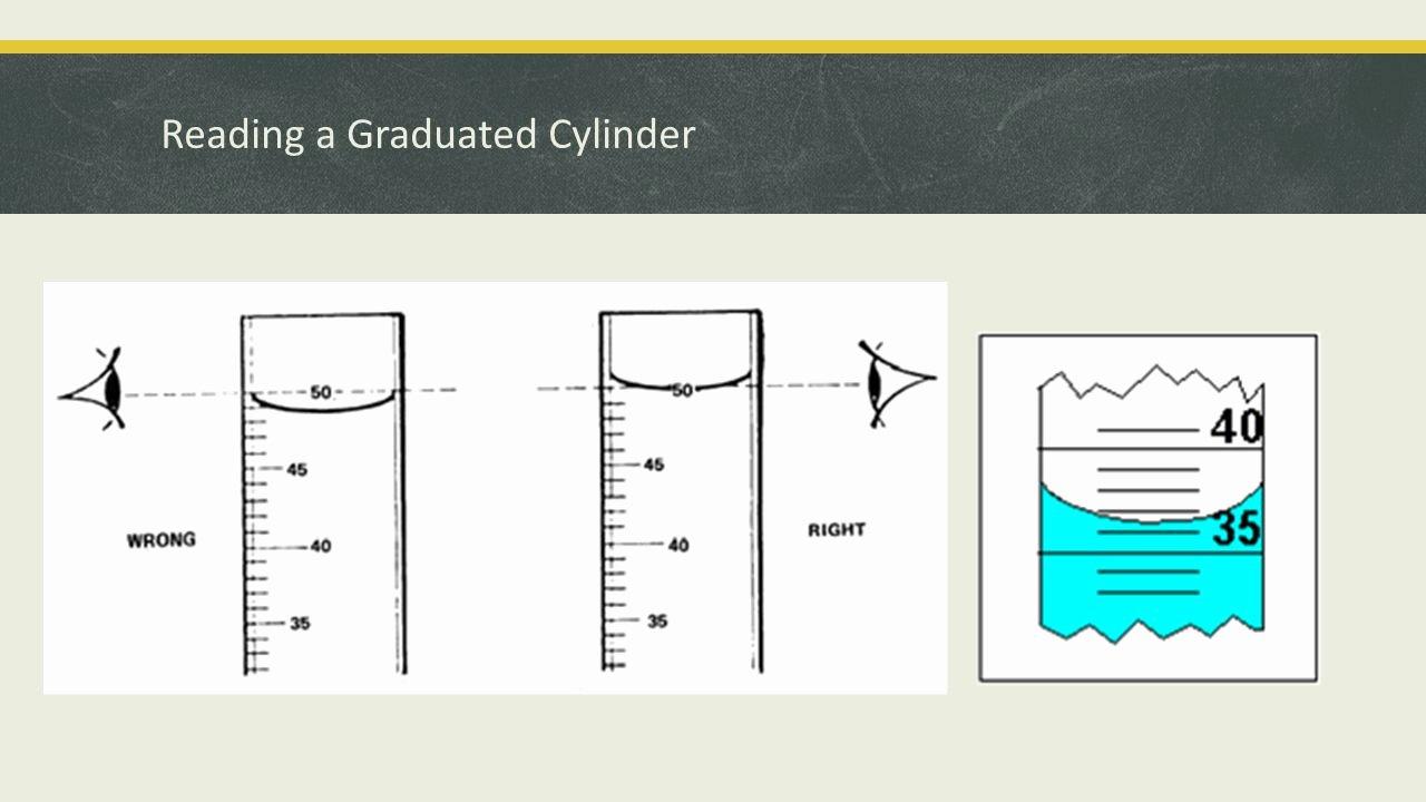 Reading Graduated Cylinders Worksheet Luxury Volume Worksheet Graduated Cylinder