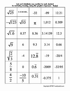 Real Number System Worksheet Awesome Classifying Numbers In the Real Number System Graphic
