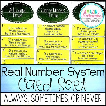 Real Number System Worksheet Beautiful the Real Number System Always sometimes or Never Card