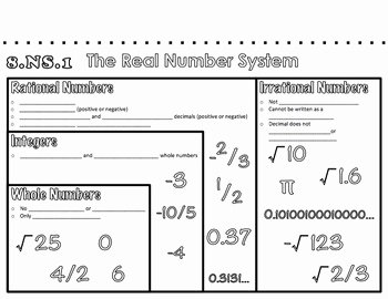 Real Number System Worksheet Inspirational Real Number System Doodle Notes by Hayley Rees