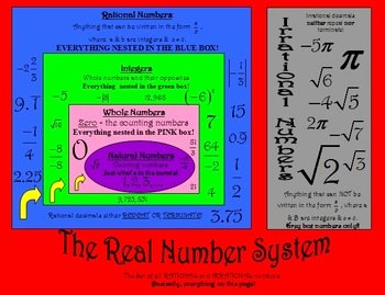 Real Number System Worksheet Lovely Real Number System Notes and Worksheet by Jeri Yow