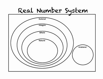 Real Number System Worksheet Lovely Real Number System Smartpal™ Templates by No Frills Math