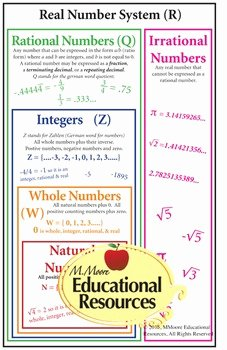 Real Number System Worksheet Unique Real Number System Math Poster Perfect Resource to Use