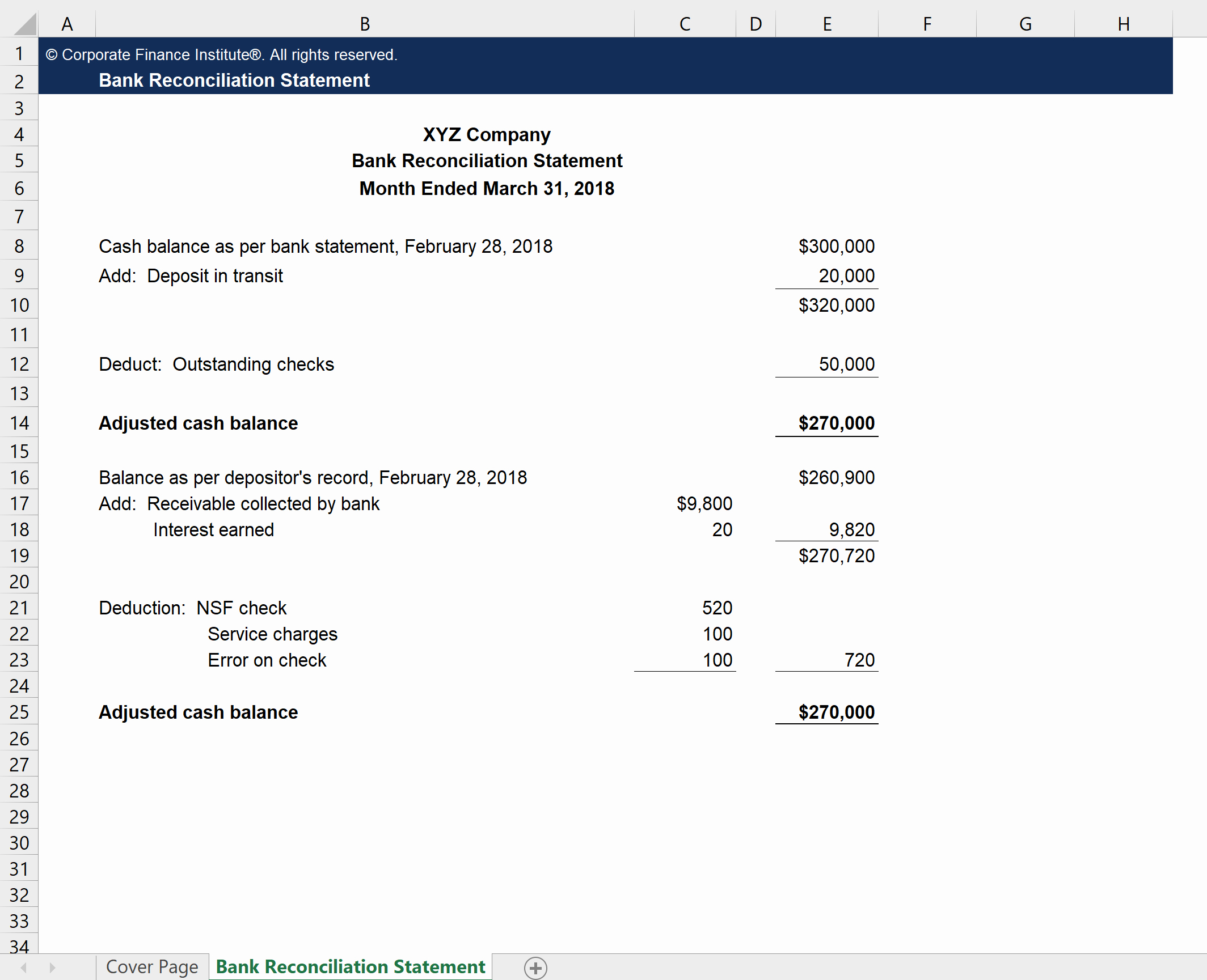Reconciling A Bank Statement Worksheet Awesome Accounting Worksheets Download Free Templates at Cfi