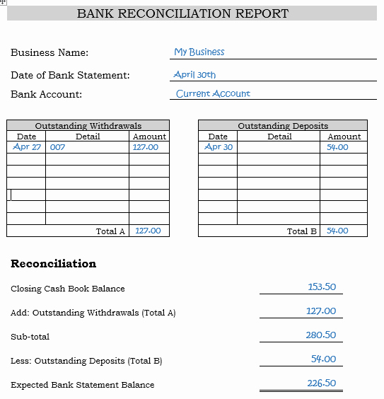 Reconciling A Bank Statement Worksheet Beautiful Bank Reconciliation Template