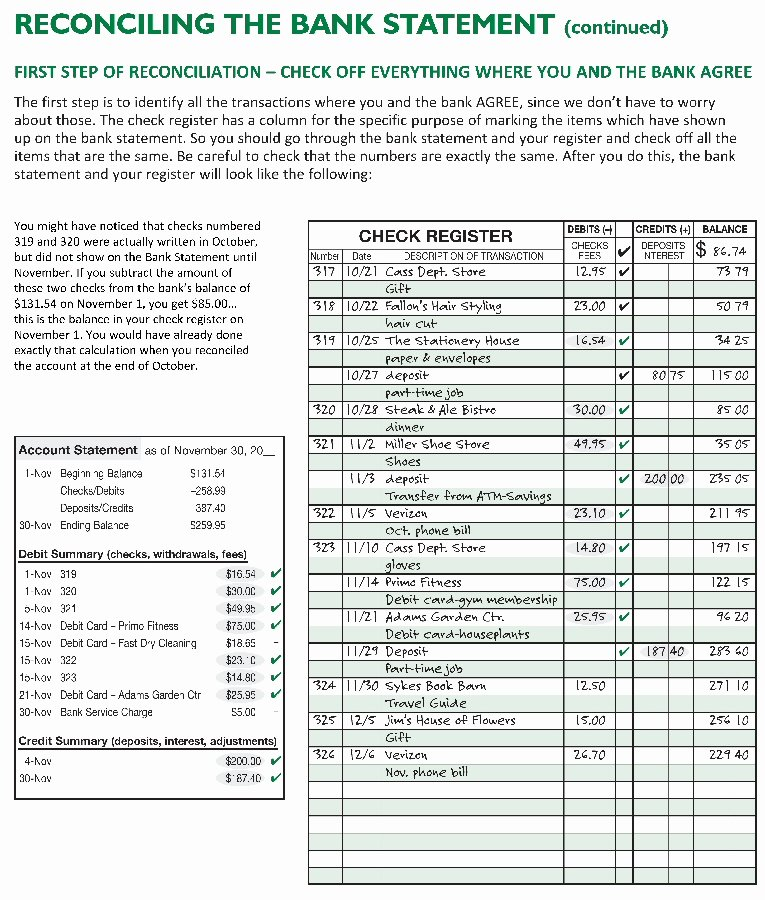 Reconciling A Bank Statement Worksheet Beautiful Your Checking Account