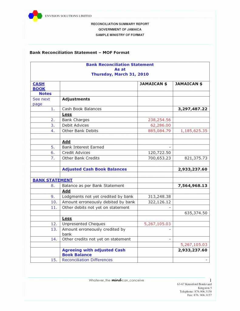 Reconciling A Bank Statement Worksheet Fresh Account Reconciliation Template