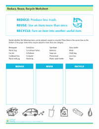 Reduce Reuse Recycle Worksheet Beautiful Environment Schoolfamily