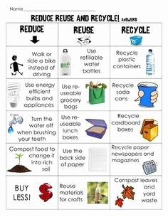 Reduce Reuse Recycle Worksheet Best Of Earth Day sort Reduce Reuse and Recycle Matching Cut and