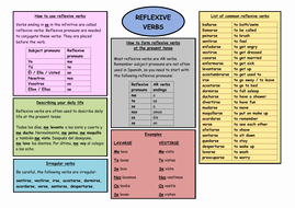 Reflexive Verbs Spanish Worksheet Inspirational Gcse Spanish Revision Reflexive Verbs by Audebie