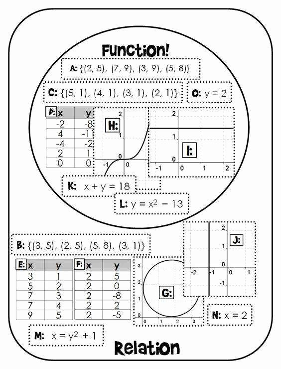 Relations and Functions Worksheet Best Of Relations and Functions Worksheet