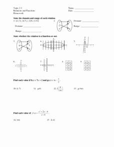 Relations and Functions Worksheet Elegant topic 2 1 Relations and Functions Worksheet for 7th