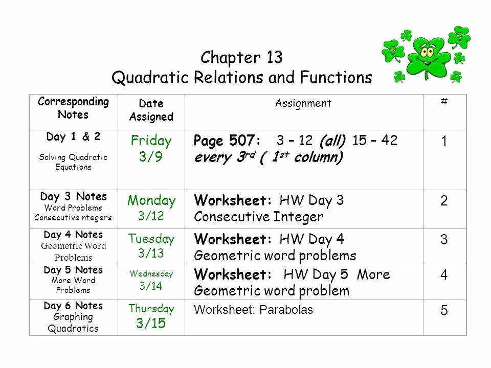 Relations and Functions Worksheet Lovely Relations and Functions Worksheet