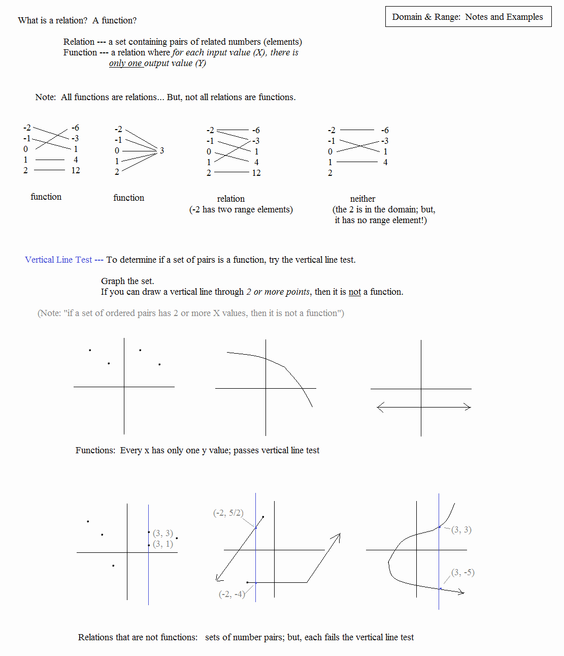Relations and Functions Worksheet New Math Plane Domain & Range Functions & Relations