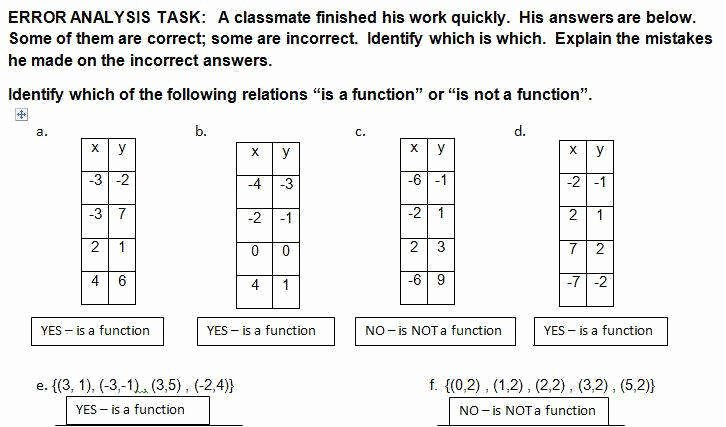 Relations and Functions Worksheet New Relations and Functions Worksheet