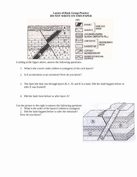 Relative Dating Worksheet Answer Key Unique Layers Of Rock Group Practice Law Of Superposition by