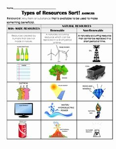Renewable and Nonrenewable Resources Worksheet Beautiful Natural Resources Chart 3rd Grade Science