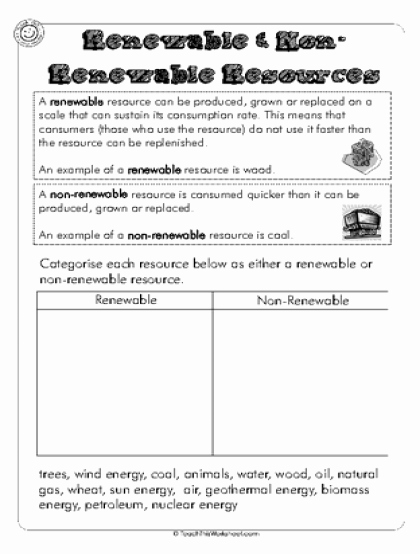 Renewable and Nonrenewable Resources Worksheet Beautiful Teach This Worksheets Create and Customise Your Own