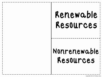 Renewable and Nonrenewable Resources Worksheet Best Of Renewable and Nonrenewable Resources Foldable by the Busy