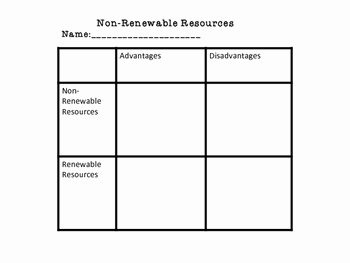Renewable and Nonrenewable Resources Worksheet Elegant Renewable and Nonrenewable Energy sources Worksheets
