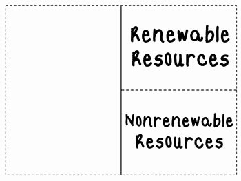 Renewable and Nonrenewable Resources Worksheet Fresh 36 Best Natural Resources Images On Pinterest