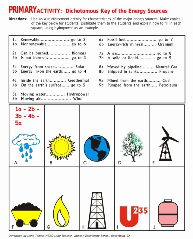Renewable and Nonrenewable Resources Worksheet Fresh Energy Resources Graphs Worksheets Google Search