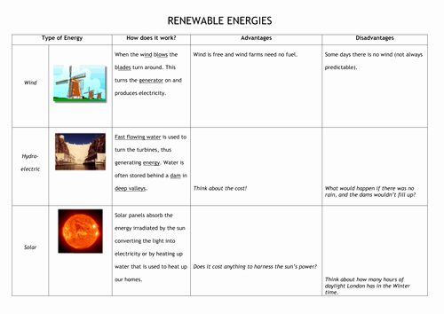 Renewable and Nonrenewable Resources Worksheet New Renewable Energies Worksheet[1] Geographyc