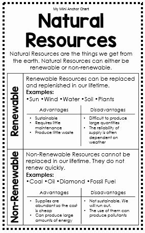 Renewable and Nonrenewable Resources Worksheet New Renewables Renewable and Nonrenewable Worksheet Answers