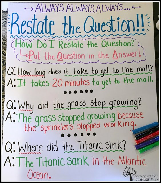 Restating the Question Worksheet Inspirational Teaching with A Mountain View Restating the Question Lesson