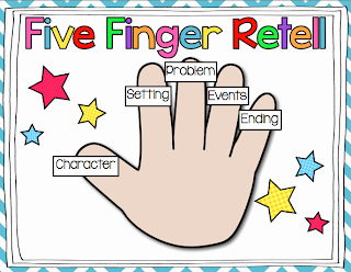 Retelling A Story Worksheet Best Of Kindergarten Smiles Guided Reading Wrap Up