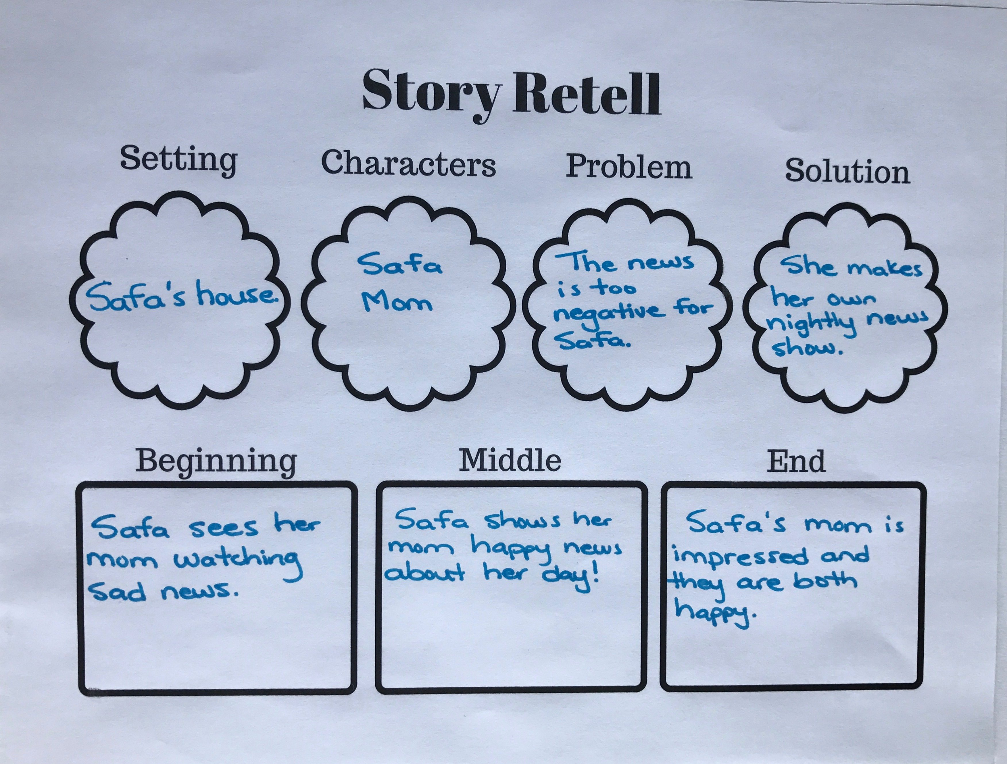 Retelling A Story Worksheet Elegant Story Retell Activities My Everyday Classroom