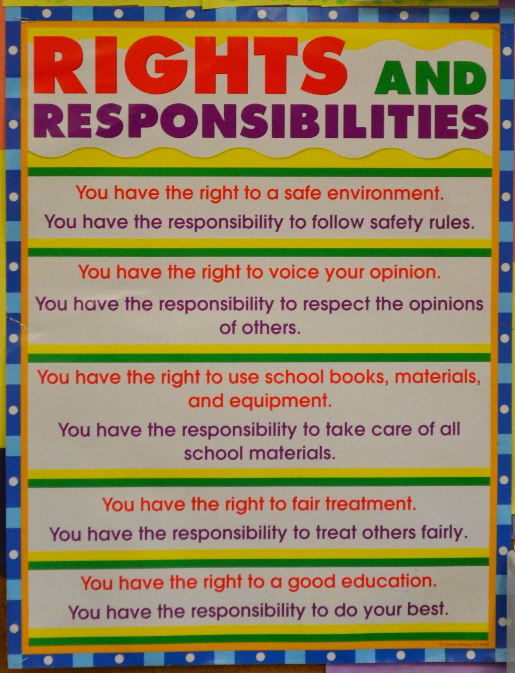 Rights and Responsibilities Worksheet Awesome Balance Of Rights and Responsibility Classroom Management