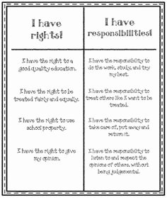 Rights and Responsibilities Worksheet Beautiful Children S Rights and Responsibilities