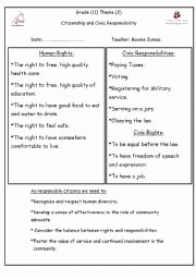 Rights and Responsibilities Worksheet Best Of Rights and Responsibilities Esl Worksheet by Besmah