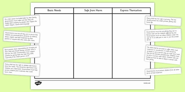 Rights and Responsibilities Worksheet Luxury Categorising Children S Rights Worksheet Activity Sheet