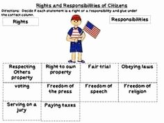 Rights and Responsibilities Worksheet Unique Children S Rights and Responsibilities